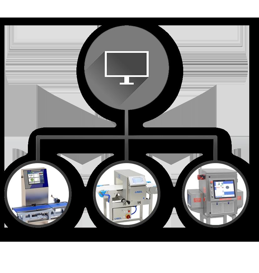 Software raccolta dati di produzione in rete